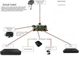 satellite tv wiring diagram facbooik com Satellite Wiring Diagram winegard satellite tv for truck drivers pleasing satellite tv dish satellite wiring diagram