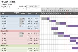 Basic Gantt Chart Example Simple Gantt Chart By Vertex42