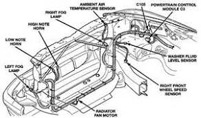 dodge dakota wiring diagrams images dodge dakota wiring 2003 dodge dakota wiring diagram excavator parts and