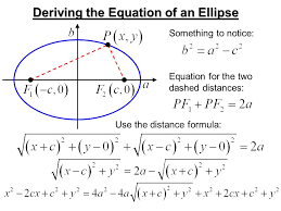 deriving the equation of an ellipse