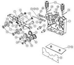 similiar diagram of distributor for lincoln welder keywords diagram additionally lincoln sa 200 welder wiring diagram on welding