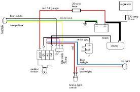 wiring chopper wiring diagram for sportster shovelhead chopper 49cc mini harley wiring diagram at Mini Harley Wiring Diagram