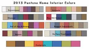 Color Palettes For Home Interior Impressive Design Ideas