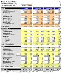 Restaurant Budget Template Annual Restaurant Budget Worksheets Monthly Version Business