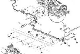wiring diagram for 1989 chevy blazer 350 chevy engine wiring 2004 tahoe starter diagram on wiring diagram for 1989 chevy blazer