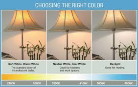 Led Edison Bulbs Color Choosing The Ideal Color