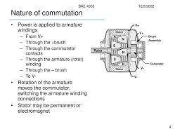 electric motor brush diagram. 4 Nature Electric Motor Brush Diagram