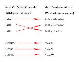 brushless dc motor wiring impremedia net kelly controller bluetooth at Kelly Controller Wiring Diagram