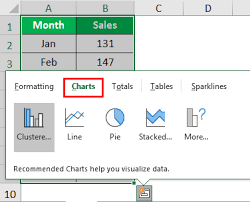 Quick Analysis Tools In Excel Top 5 Tips To Use Quick
