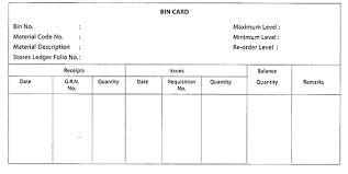 Documents Required For Purchasing Stores Routine Cost Accounting