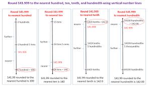 Round Decimals Grade 5 (solutions, examples, videos, worksheets ...