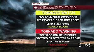 Tornado warning v.s. tornado watch