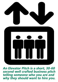 30 Sec Elevator Speech How To Write A Killer Elevator Pitch Examples Included