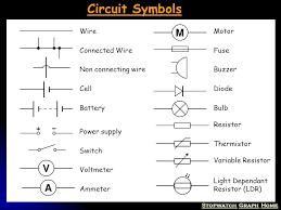 showing post media for connected wires schematic symbol connecting wire symbol jpg 960x720 connected wires schematic symbol