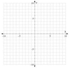 blank graph with grid lines 10 10 x y a scale