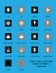 Vector Force Organisation Chart Symbols Unlabeled By J3fwt
