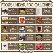 Printable Culinary Herb Chart Free Printable Chart Of Foods Under 100 Calories Herbs Info