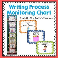 Writing Process Clip Chart Writing Process Clip Chart Posters Rainbow Theme