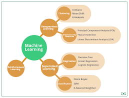 Game Trees In Design And Analysis Of Algorithms Top 10 Algorithms Every Machine Learning Engineer Should