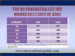 calculate jee main percentile of cl