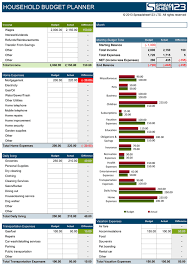 Budget Planning Template Excel Household Budget Planner Free Budget Spreadsheet For Excel