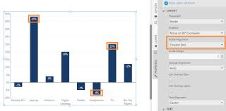 Dundas Bi V2 6 Dundas Data Visualization