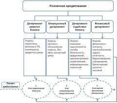 Система мотивации персонала банка система мотивации персонала банка