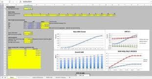 Saas Revenue Forecasting Model