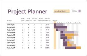 Gantt Project Planner Template for MS Excel | Excel Templates