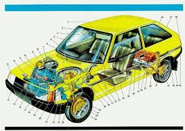 Устройство автомобиля Друг студента Устройство автомобиля