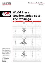 Übergewicht europa rangliste