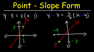 how to graph linear equations in point slope form
