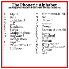 The international phonetic alphabet (ipa) is very important for learners of english because english is not a phonetic language. Technicallyron On Twitter The Phonetic Alphabet For Those Like Me Who Can Never Remember The Real Phonetic Alphabet Http T Co Pe4wxnezc6