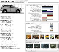 Toyota Highlander Paint And Chassis Codes Brochures