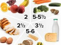 Image result for teenage diet plans