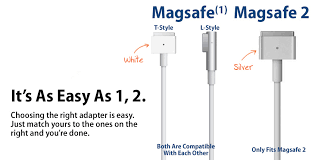 apple 45w magsafe 2 power adapter for macbook air. choosel-right-macbook-charger apple 45w magsafe 2 power adapter for macbook air