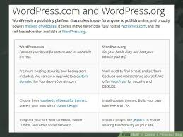 Create Your Own Blog 4 Ways To Create A Personal Blog Wikihow