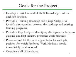 Preferred Skills List Changing Your Work Process To A Preferred Work Method Ppt Download