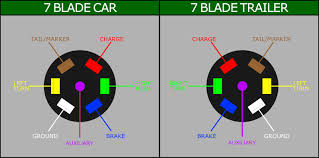 5 way trailer wiring diagram for 18 jpg within to hitch 7 pin at trailer light wiring diagram 7 way