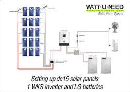 basic solar panel wiring diagram wiring diagram sys