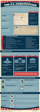 best images about u s constitution james this is a thorough breakdown of what the us constitution really is and what all it consists of it s more than just a a set of laws put together in document