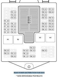 1997 infiniti i30 fuse box diagram on 1997 images free download 1993 Nissan Altima Fuse Box Diagram 1997 infiniti i30 fuse box diagram 15 2008 smart ignition fuse 2006 hyundai tucson fuse box diagram 1999 Nissan Altima Fuse Box Diagram