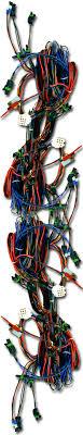 easy boat wiring easy image wiring diagram boat wiring color standards boat wiring easy to install on easy boat wiring