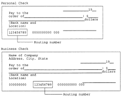 Regulation Cc Availability Of Funds And Collection Of Checks