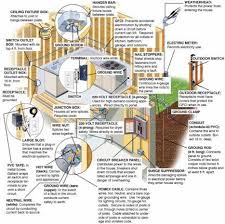 whole home wiring diagram wiring diagram whole house fan wiring diagram images