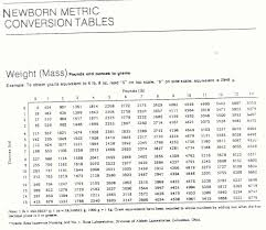 Pedi Cardiology Weight Conversion Chart Pounds To Kilograms