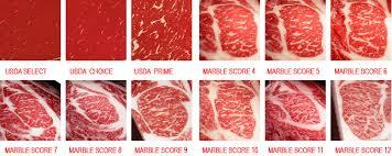 Meat Marbling Chart Beef Marbling Scale In 2019 Kobe Beef Steak Beef Steak