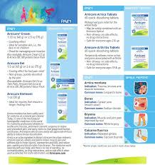 Easy Guide To Boiron Homeopathic Medicines Homepthaty