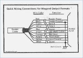hid proximity card reader wiring diagram sportsbettor me hid proxpoint plus wiring diagram hid prox reader wiring diagram awesome wiegand wiring diagram