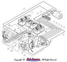 ezgo marathon gas golf cart wiring diagram electric org for wiring diagram ez go gas powered golf cart ezgo beautiful electric how to